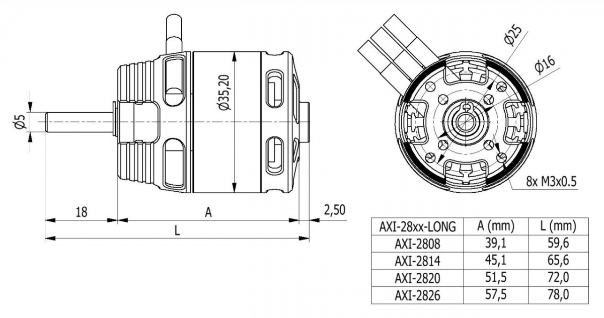 AXI 2820/8 V2 LONG střídavý motor