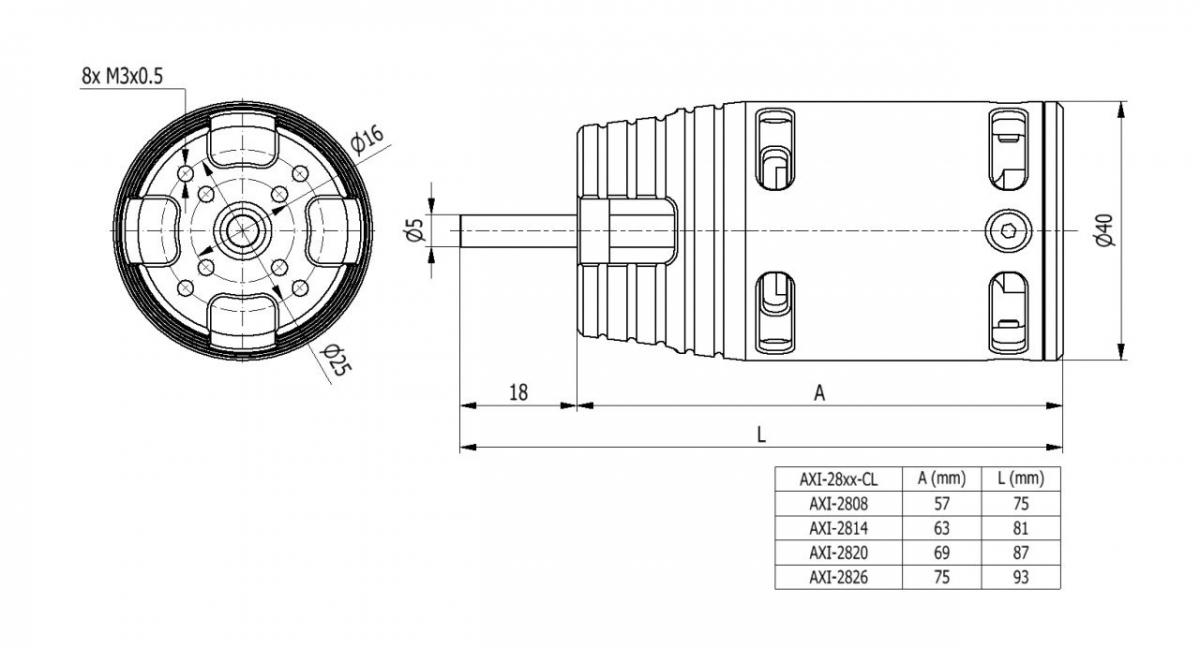 AXI 2808/24 Cyclone KV1190